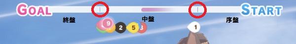 """""""ウマ娘""""のレース進行状況"""